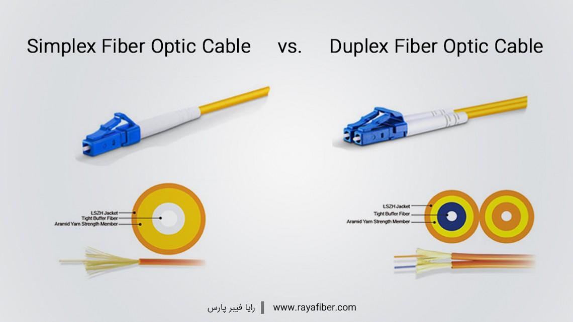 مقایسه فیبر نوری سیمپلکس و داپلکس