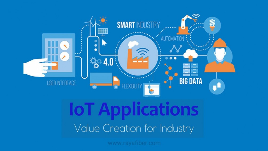 IoT Applications — Value Creation for Industry