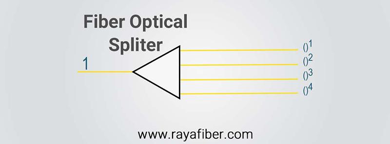 تقسیم در اسپلیتر فیبر نوری