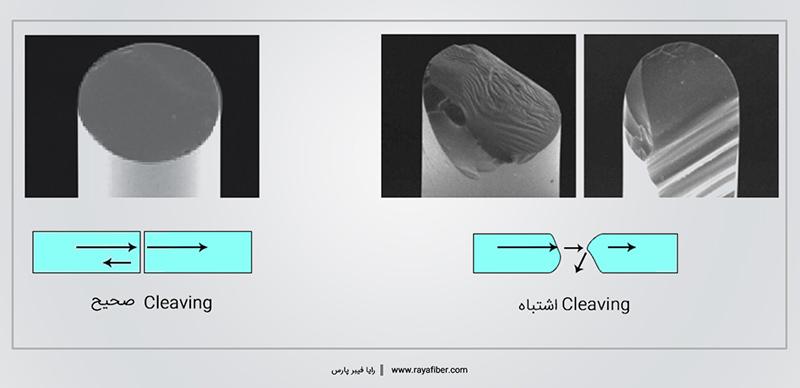 Cleaving یا شکستن فیبر نوری