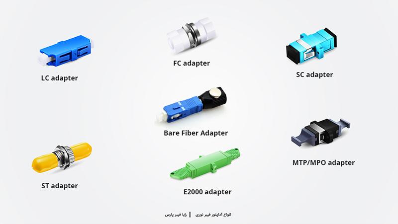 انواع آداپتور فیبر نوری