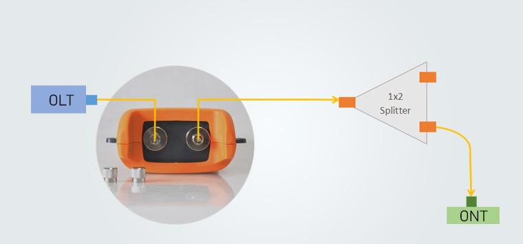 پاورمتر نوری ST-3213 PON