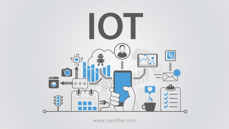 IOT-Value Creation for Industry